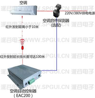 空调智能控制器
